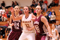 GIRLS BASKETBALL GALAX at GRAHAM 1-3-14